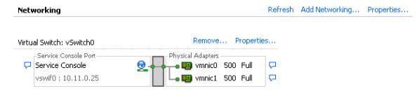 vSwitch-Vmware